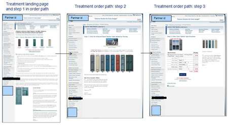 Case Study 3: Treatment Order Path
