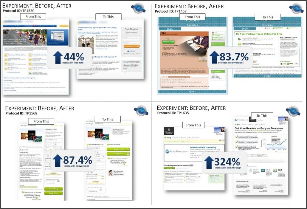 wordpress attachment page template - experiments landing page results marketingexperiments