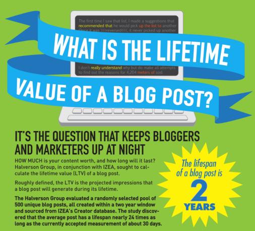 lifetime-blog-post-509
