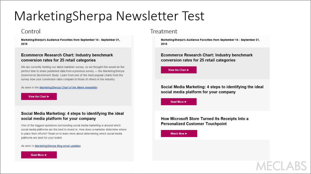 newsletter length test marketingexperiments